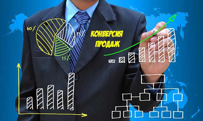 Конверсия продаж – это насколько эффективен ваш сайт