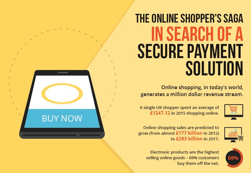 online_shoppers_saga.png