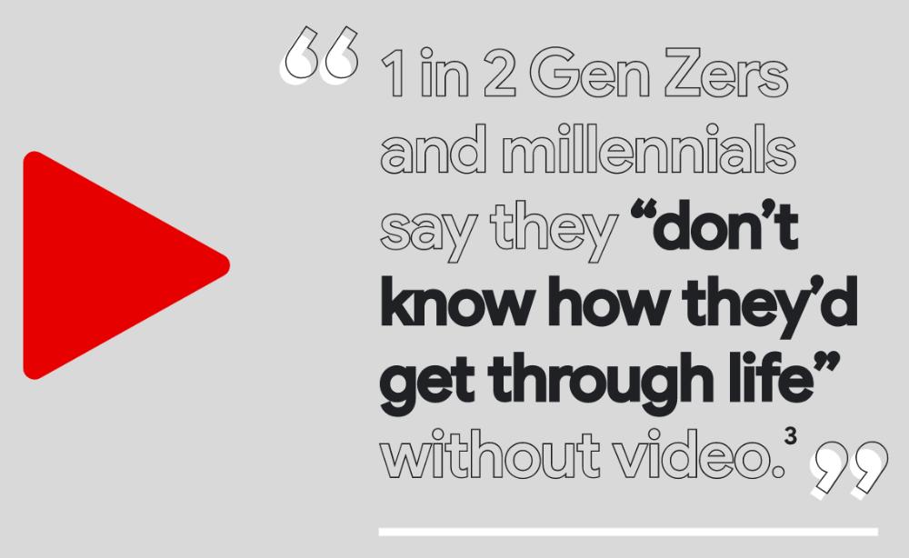 millennials gen z and video 604144d88d561